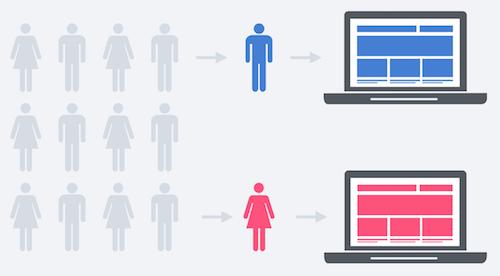 O web personalization ajusta a experiência do cliente para facilitar a navegação e aumentar o engajamento do usuário
