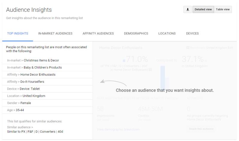 Audience Insight Report - Como conhecer seus usuários