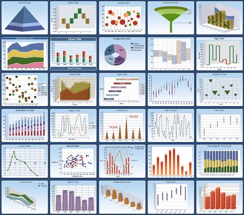 O analista de dados conhece inúmeros tipos de gráficos e sabe em quais situações pode utilizar cada um.
