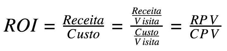 ROI = Receita / Custo = (Receita/visita) / (Custo/visita) = RPV / CPV