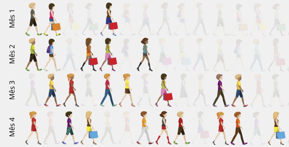 Empresas B2B: otimize suas campanhas de busca com análises de cohort