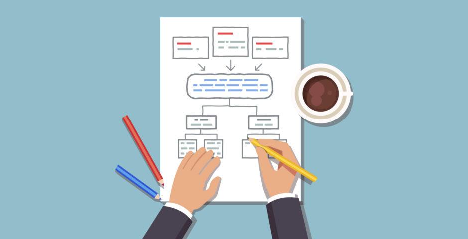 Os 3 elementos básicos para implementar a personalização