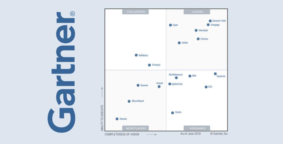 As soluções de tecnologia para personalização: Gartner Magic Quadrant